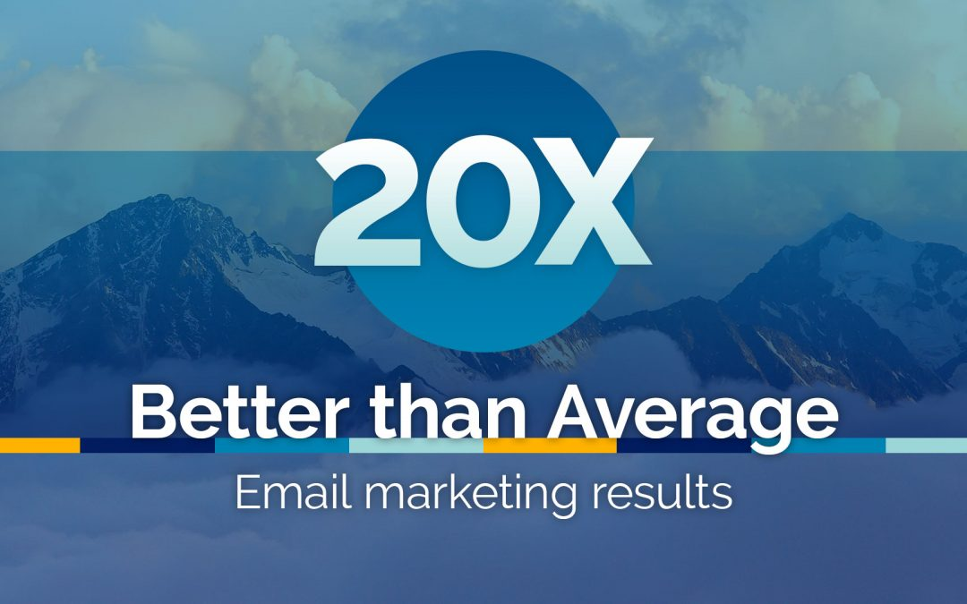20x: Successful Email Marketing Case Study